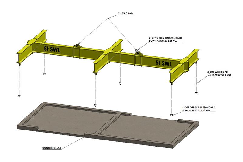 Professional Lifting Services Ltd Lifting Beams Amp Frames